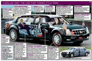 Inside Obama's New Presidential Limo (3 Reasons to Hire a Limo When Visiting NYC)