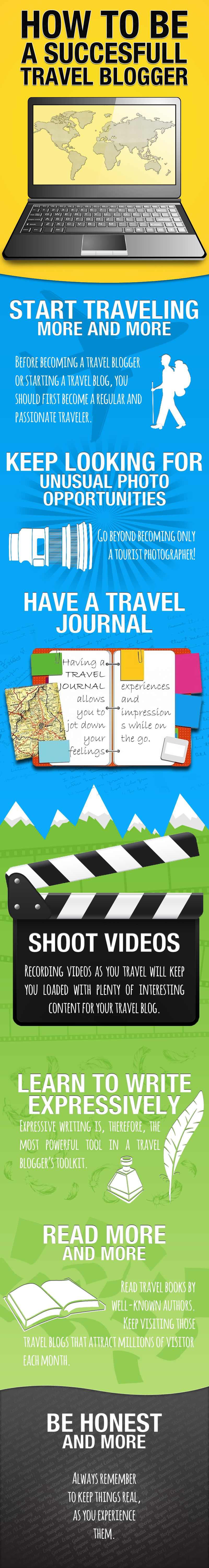 Become Successful Travel Blogger