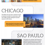 Best-Cities-for-Business-ConferencesBest-Cities-for-Business-Conferences